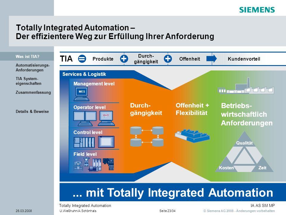 © Siemens AG 2008 - Änderungen vorbehalten IA AS SM MP 26.03.2008U.Weißhuhn/A.SchönhalsSeite 23/34 Totally Integrated Automation Details & Beweise TIA