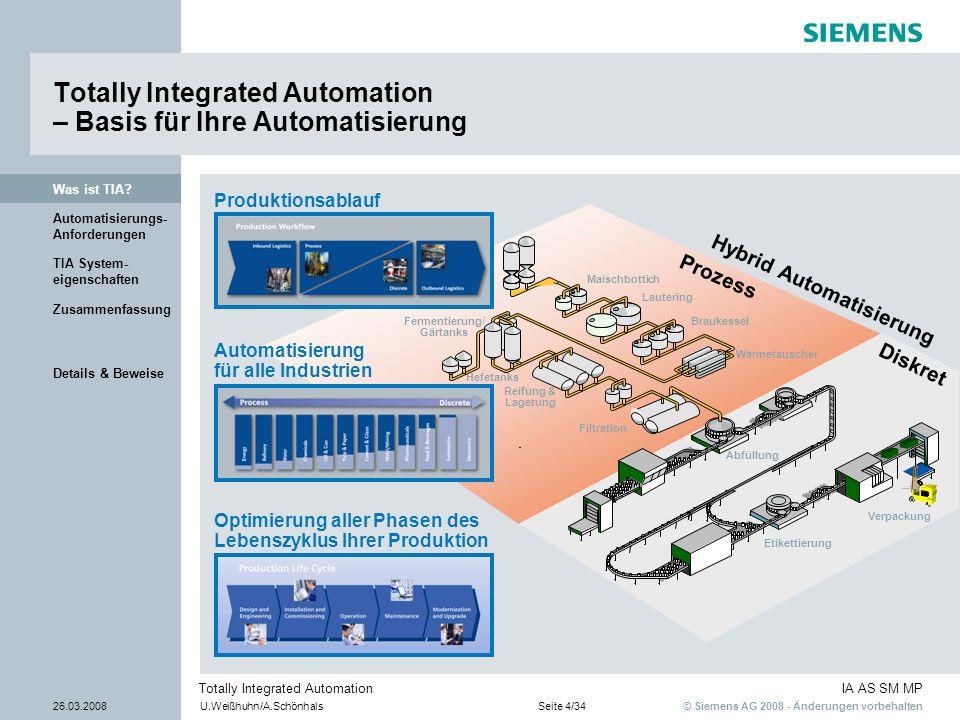 © Siemens AG 2008 - Änderungen vorbehalten IA AS SM MP 26.03.2008U.Weißhuhn/A.SchönhalsSeite 4/34 Totally Integrated Automation Details & Beweise Zusa