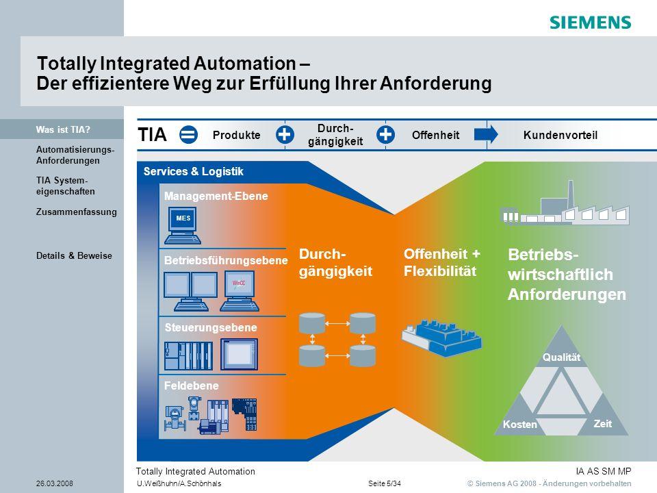 © Siemens AG 2008 - Änderungen vorbehalten IA AS SM MP 26.03.2008U.Weißhuhn/A.SchönhalsSeite 5/34 Totally Integrated Automation Details & Beweise Zusa