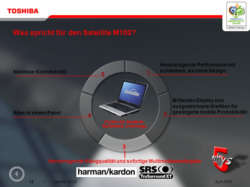 April 200612/Satellite M100 Was spricht für den Satellite M100.