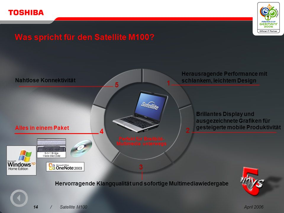 April 200614/Satellite M100 Was spricht für den Satellite M100.