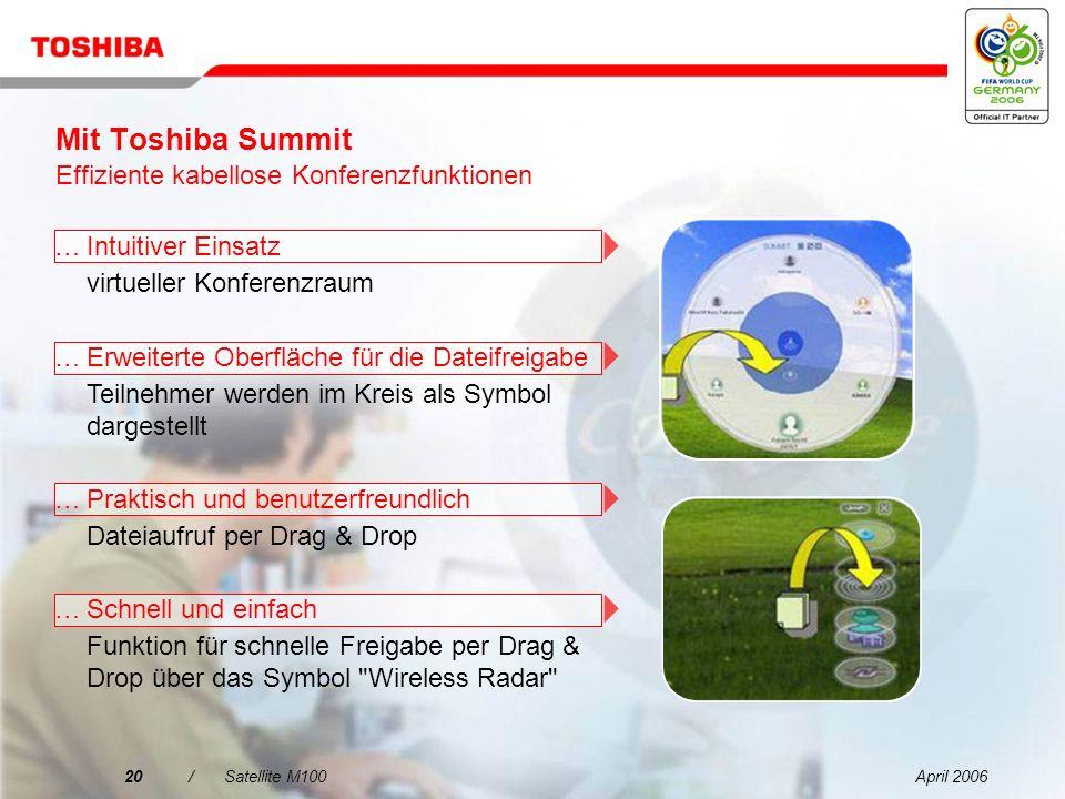 April 200619/Satellite M100 Mit Toshiba...einfache Definition von Einstellungen mithilfe von Profilen...einfache automatische Umschaltung zwischen LAN