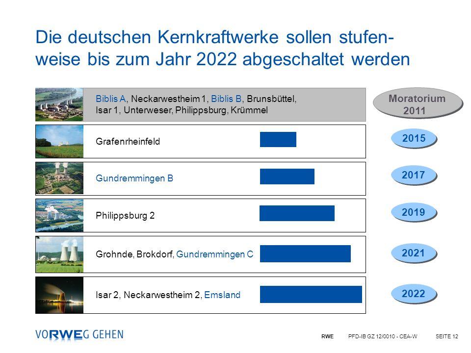 RWE PFD-IB GZ 12/0010 - CEA-WSEITE 12 Die deutschen Kernkraftwerke sollen stufen- weise bis zum Jahr 2022 abgeschaltet werden Grafenrheinfeld Gundremm