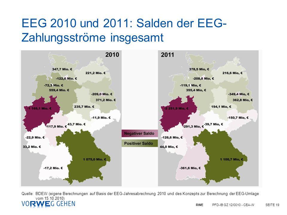 RWE PFD-IB GZ 12/0010 - CEA-WSEITE 19 EEG 2010 und 2011: Salden der EEG- Zahlungsströme insgesamt Quelle:BDEW (eigene Berechnungen auf Basis der EEG-J