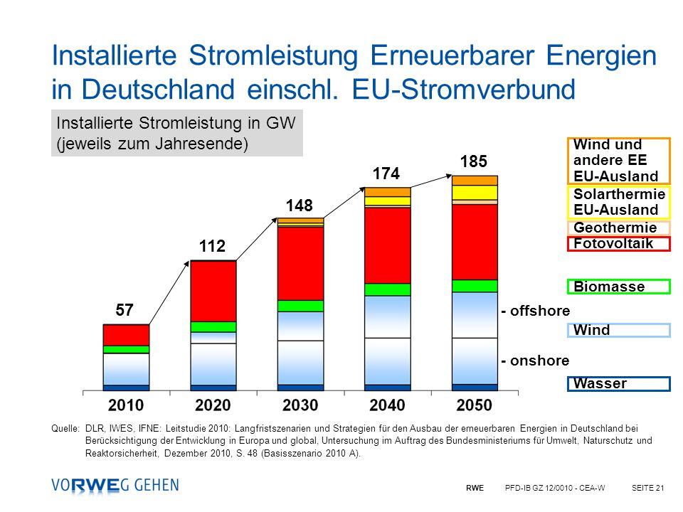RWE PFD-IB GZ 12/0010 - CEA-WSEITE 21 Installierte Stromleistung Erneuerbarer Energien in Deutschland einschl. EU-Stromverbund Wind Wasser Biomasse Qu
