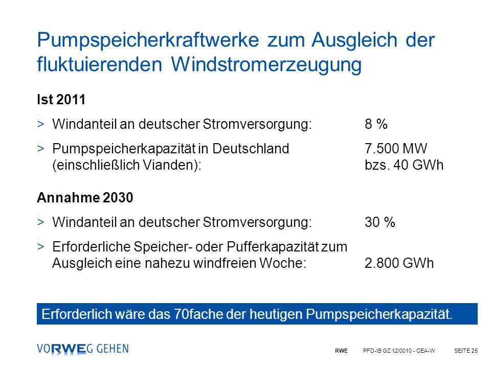 RWE PFD-IB GZ 12/0010 - CEA-WSEITE 25 Pumpspeicherkraftwerke zum Ausgleich der fluktuierenden Windstromerzeugung Erforderlich wäre das 70fache der heu