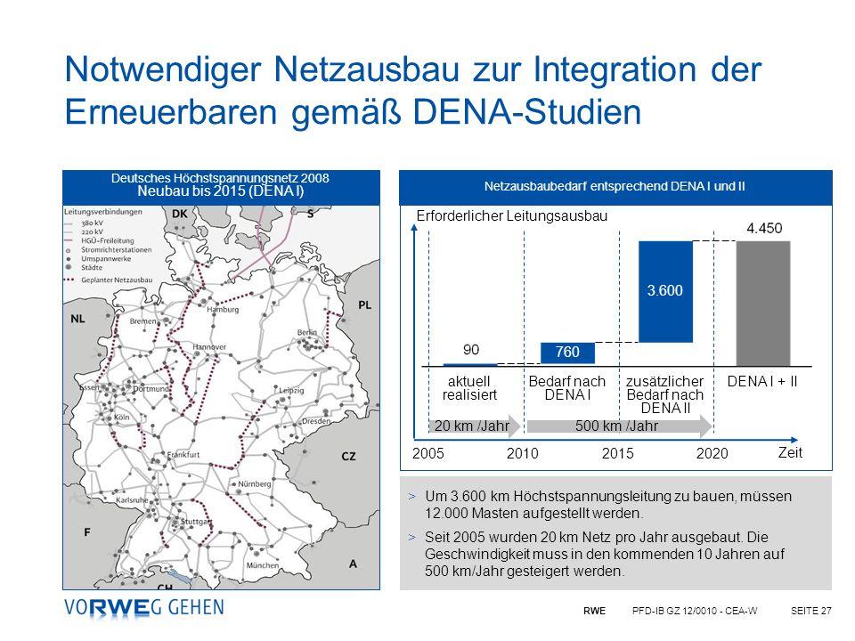 RWE PFD-IB GZ 12/0010 - CEA-WSEITE 27 >Um 3.600 km Höchstspannungsleitung zu bauen, müssen 12.000 Masten aufgestellt werden. >Seit 2005 wurden 20 km N