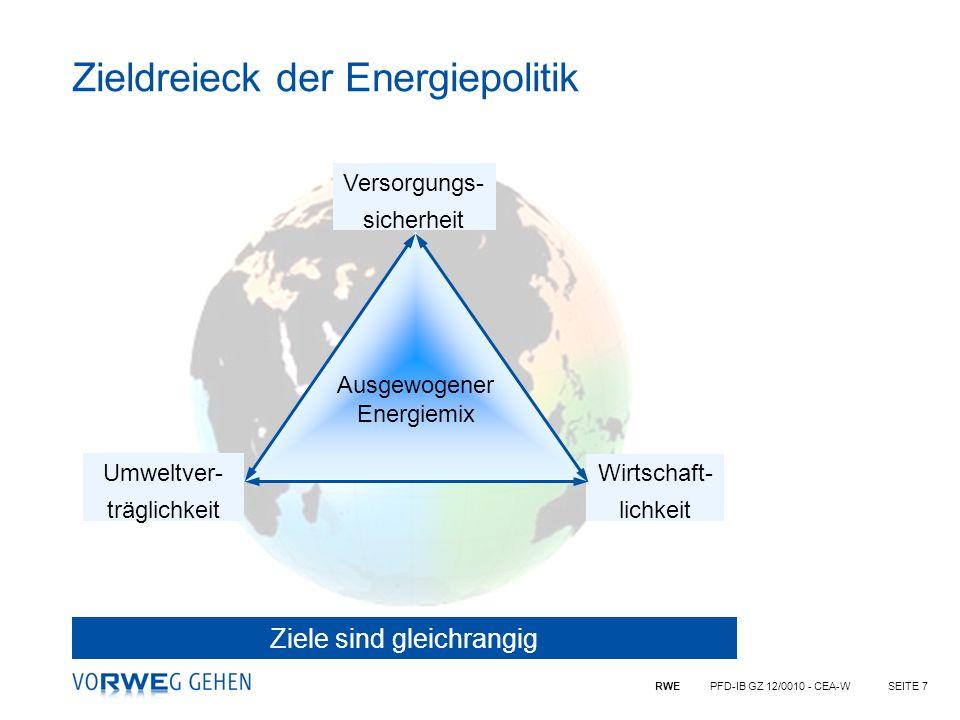 RWE PFD-IB GZ 12/0010 - CEA-WSEITE 8 Prioritäten der Energiepolitik im Spiegel der vergangenen Jahrzehnte >1970er Jahre:Versorgungssicherheit; Auslöser: Ölpreiskrisen 1973/74 und 1979/80 >1980er Jahre:Klassischer Umweltschutz mit Ziel einer Be- grenzung der Schadstoffemissionen; Auslöser: Waldsterben >1990er Jahre:Wirtschaftlichkeit; Auslöser: Liberalisierungs- initiativen der EU zu den Strom- und Gasmärkten >Aktuell:Klimaschutz; Auslöser: Warnungen der Klima- wissenschaftler vor einer drastischen Erhöhung der globalen Temperaturen Einen Gleichklang der Ziele hat es nie gegeben.
