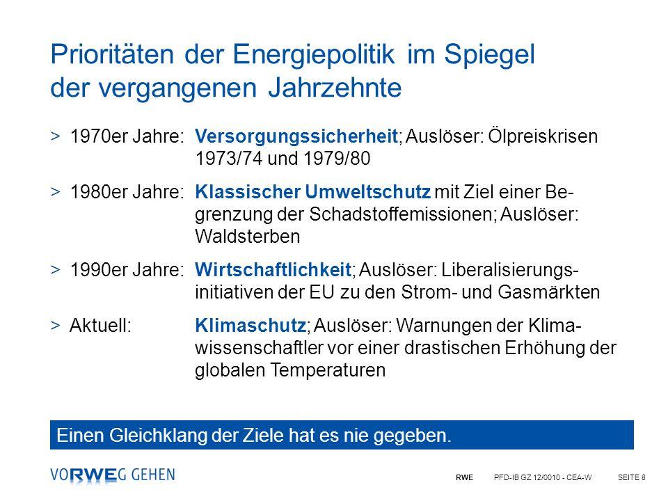 RWE PFD-IB GZ 12/0010 - CEA-WSEITE 8 Prioritäten der Energiepolitik im Spiegel der vergangenen Jahrzehnte >1970er Jahre:Versorgungssicherheit; Auslöse