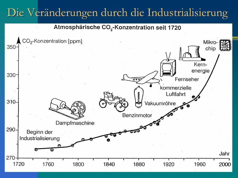 Die Veränderungen durch die Industrialisierung