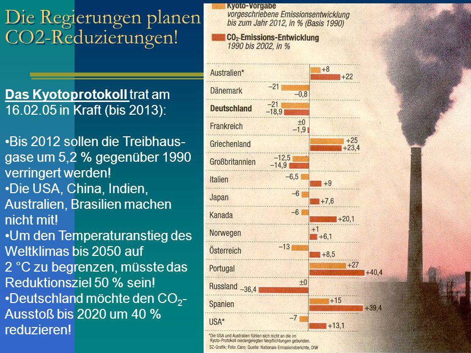 Die Regierungen planen CO2-Reduzierungen! Das Kyotoprotokoll trat am 16.02.05 in Kraft (bis 2013): Bis 2012 sollen die Treibhaus- gase um 5,2 % gegenü