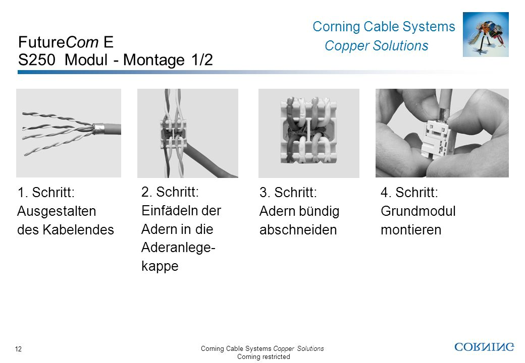 Corning Cable Systems Copper Solutions Corning restricted Corning Cable Systems Copper Solutions 12 FutureCom E S250 Modul - Montage 1/2 1. Schritt: A