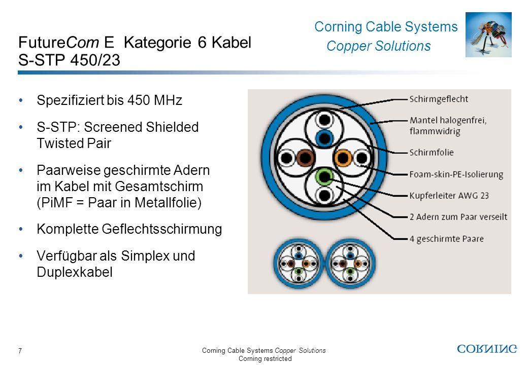 Corning Cable Systems Copper Solutions Corning restricted Corning Cable Systems Copper Solutions 18 FutureCom E Lösungspakete Werkseitig vorkonfektioniert Wesentlich geringere Montagezeiten (Plug and Play) Fehlersicherheit durch werksseitige 100%-Prüfung Längen in 5 m - Schritten von 10 m bis 95 m verfügbar Zusatzkabelabfangung montiert