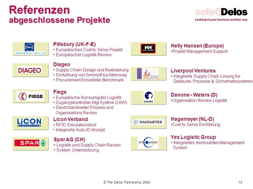 14© The Delos Partnership 2004 Referenzen abgeschlossene Projekte Pillsbury (UK-F-E) Europäisches Cost to Serve Projekt Europäischer Logistik Review D