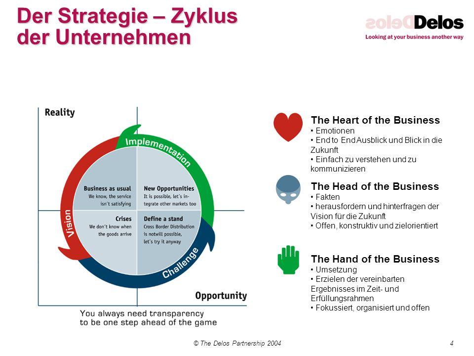 4© The Delos Partnership 2004 The Heart of the Business Emotionen End to End Ausblick und Blick in die Zukunft Einfach zu verstehen und zu kommunizier