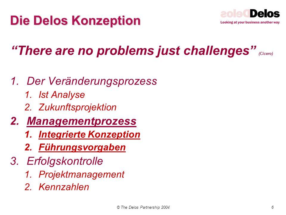 7© The Delos Partnership 2004 Das Delos Model für Business Integration Vision Strategie Priorisierung Priorisierung Innovation Innovation Kundenbedarf Admin Erfüllung