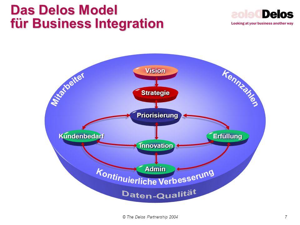 8© The Delos Partnership 2004 Assessment Bereiche Vision Strategie Integrierter Führungsprozess Innovation/ Neueinführungsmanagement Kunden Management Erfüllungsmanagement Administrationsaktivitäten Performance Management Daten Management Optimierungsmanagement Mitarbeiter