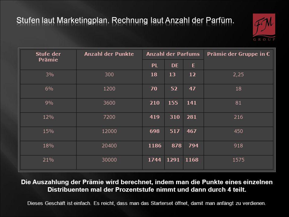 Stufe der Prämie Anzahl der PunkteAnzahl der Parfums PL DE E Prämie der Gruppe in 3%30018 13 122,25 6%120070 52 4718 9%3600210 155 14181 12%7200419 31
