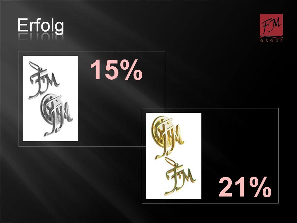 15% 21%