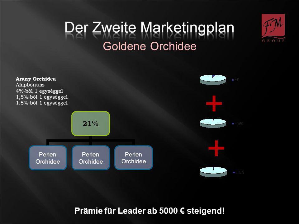 Goldene Orchidee Prämie für Leader ab 5000 steigend! Arany Orchidea Alapbónusz 4%-ból 1 egységgel 1,5%-ból 1 egységgel 1.5%-ból 1 egységgel 21% Perlen
