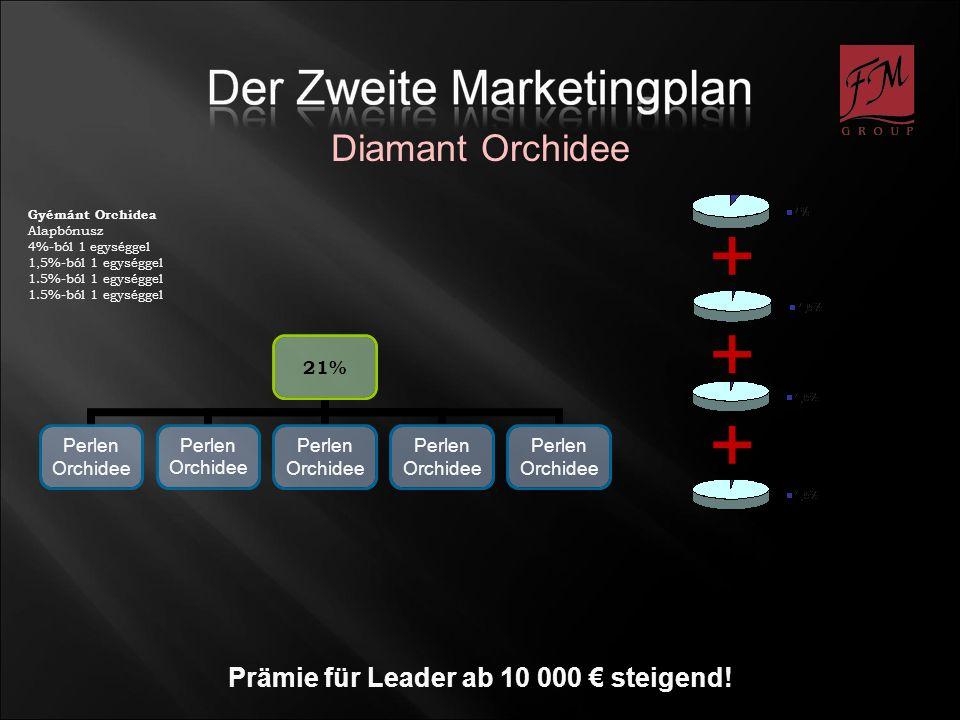 Prämie für Leader ab 10 000 steigend! Diamant Orchidee Gyémánt Orchidea Alapbónusz 4%-ból 1 egységgel 1,5%-ból 1 egységgel 1.5%-ból 1 egységgel 21% Pe