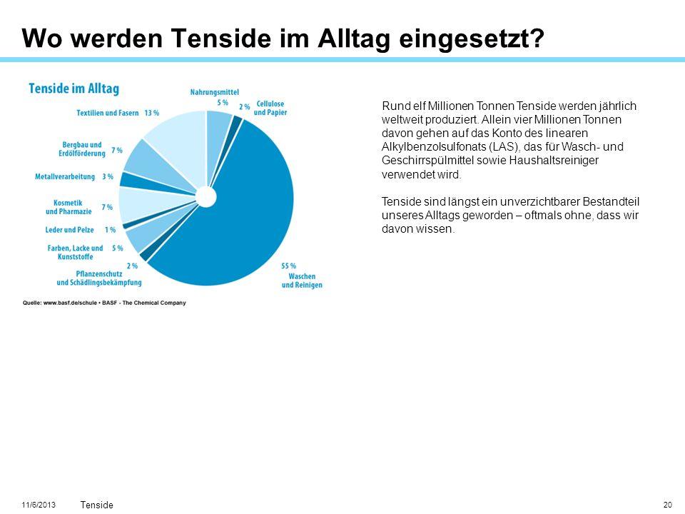 11/6/2013 Tenside 20 Wo werden Tenside im Alltag eingesetzt? Rund elf Millionen Tonnen Tenside werden jährlich weltweit produziert. Allein vier Millio