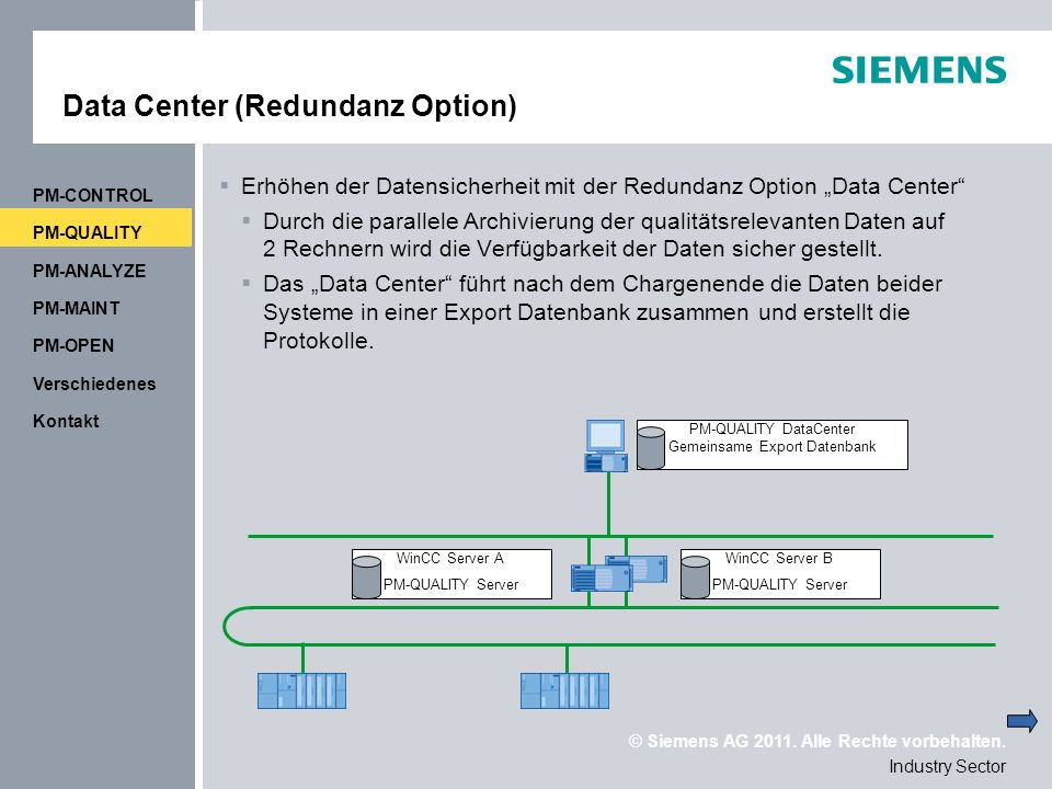 © Siemens AG 2011. Alle Rechte vorbehalten. Industry Sector Kontakt Verschiedenes PM-OPEN PM-MAINT PM-ANALYZE PM-QUALITY PM-CONTROL Data Center (Redun