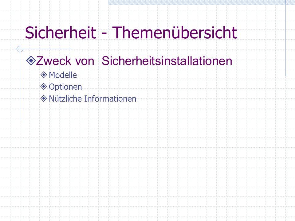 Sicherheit - Themenübersicht Zweck von Sicherheitsinstallationen Modelle Optionen Nützliche Informationen