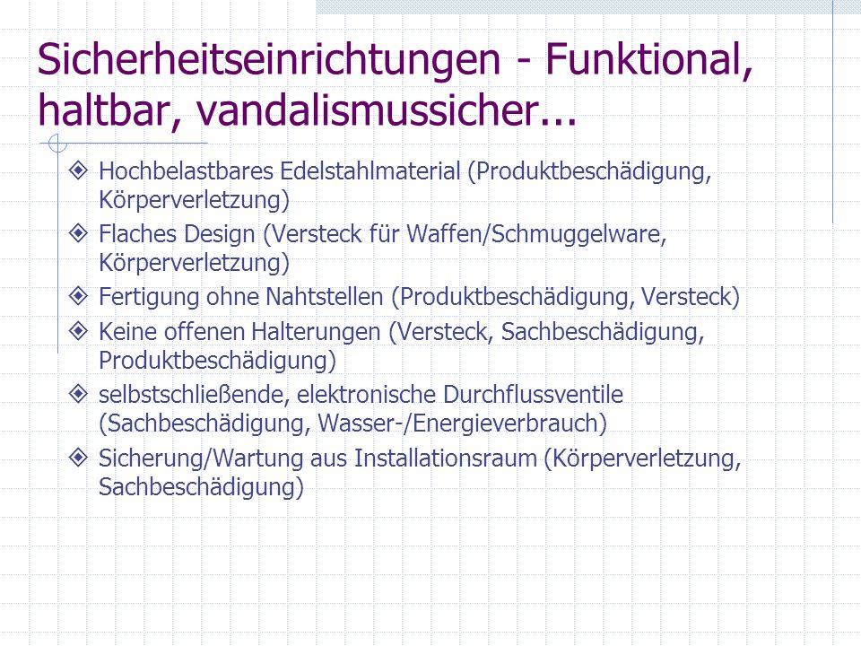 Sicherheitseinrichtungen - Funktional, haltbar, vandalismussicher... Hochbelastbares Edelstahlmaterial (Produktbeschädigung, Körperverletzung) Flaches