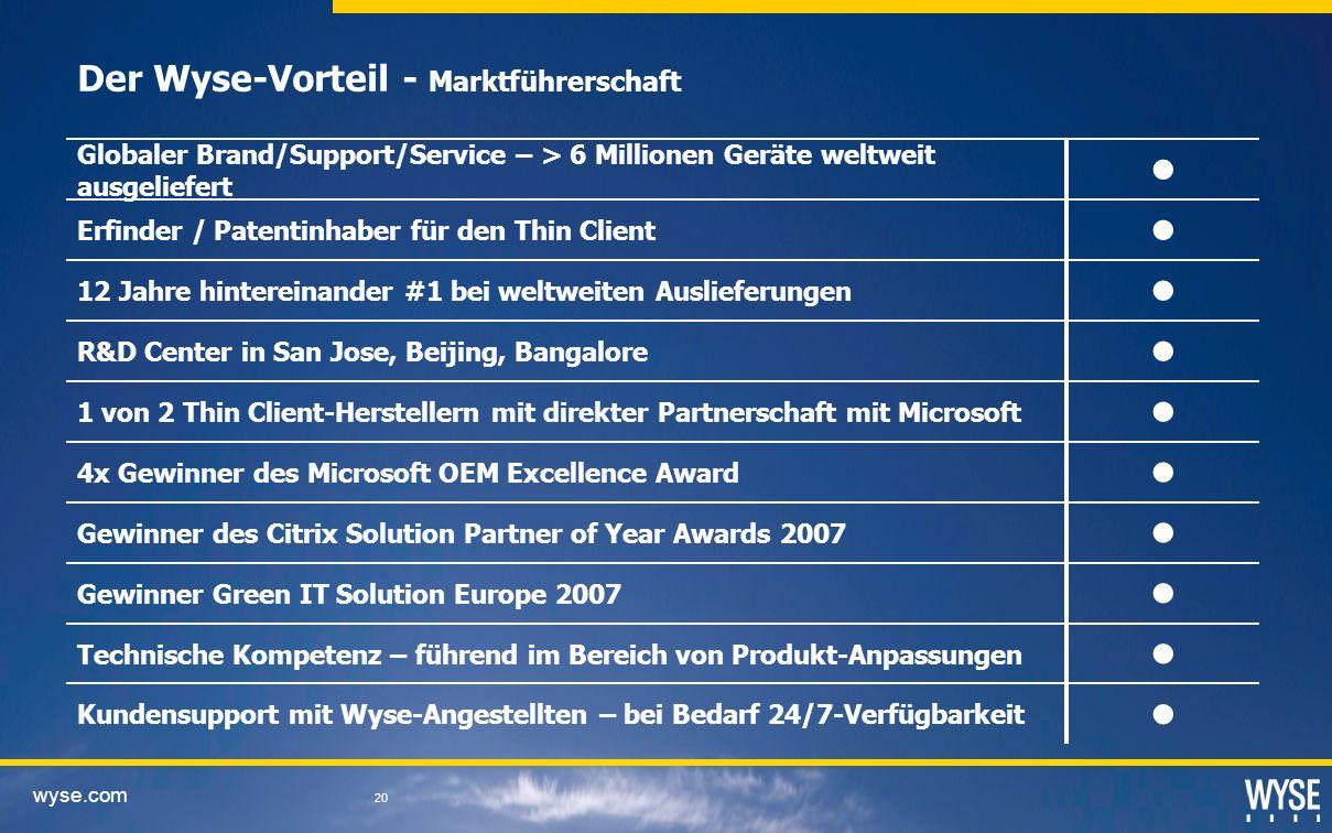 wyse.com 20 Der Wyse-Vorteil - Marktführerschaft Technische Kompetenz – führend im Bereich von Produkt-Anpassungen Kundensupport mit Wyse-Angestellten – bei Bedarf 24/7-Verfügbarkeit Globaler Brand/Support/Service – > 6 Millionen Geräte weltweit ausgeliefert Erfinder / Patentinhaber für den Thin Client Gewinner Green IT Solution Europe 2007 Gewinner des Citrix Solution Partner of Year Awards 2007 4x Gewinner des Microsoft OEM Excellence Award 1 von 2 Thin Client-Herstellern mit direkter Partnerschaft mit Microsoft R&D Center in San Jose, Beijing, Bangalore 12 Jahre hintereinander #1 bei weltweiten Auslieferungen