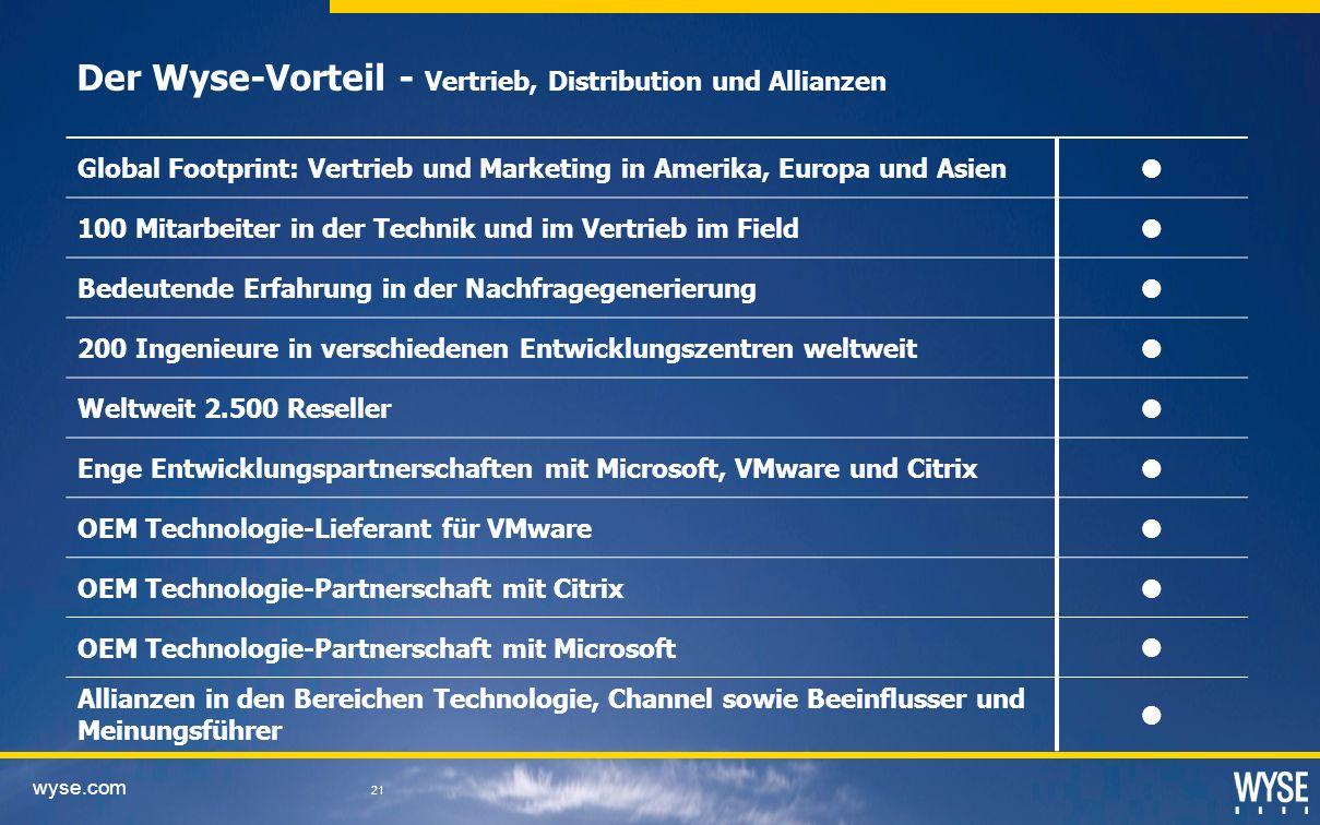wyse.com 21 Der Wyse-Vorteil - Vertrieb, Distribution und Allianzen Global Footprint: Vertrieb und Marketing in Amerika, Europa und Asien 100 Mitarbei
