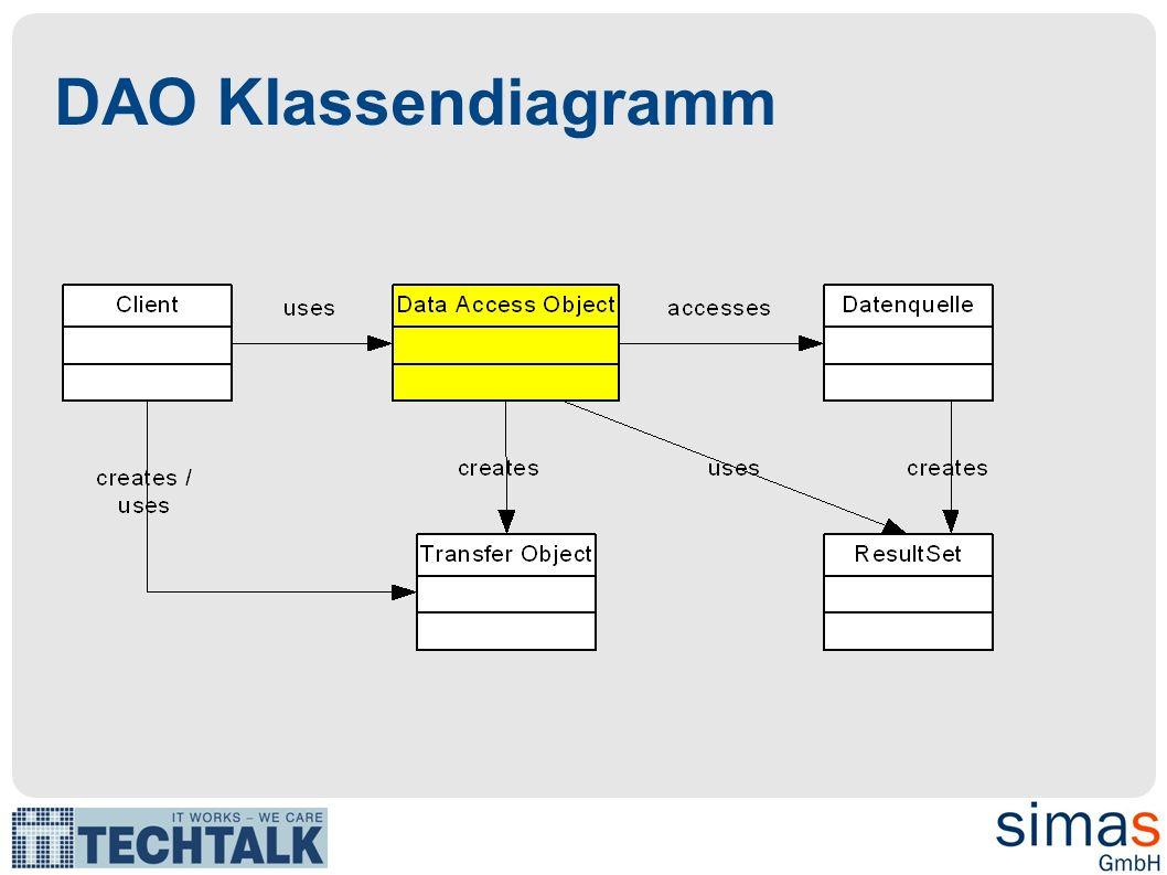DAO und JPA Häufig überflüssig dank EntityManager GenericDAO public interface GenericDAO { T create(T t); T find(Class type, Serializable id); T update(T t); void delete(Object t); List findByNamedQuery(String queryName); List findByNamedQuery(String queryName, Map parameters); }
