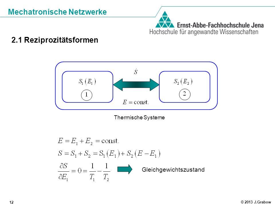Mechatronische Netzwerke 12 © 2013 J.Grabow 2.1 Reziprozitätsformen Thermische Systeme Gleichgewichtszustand