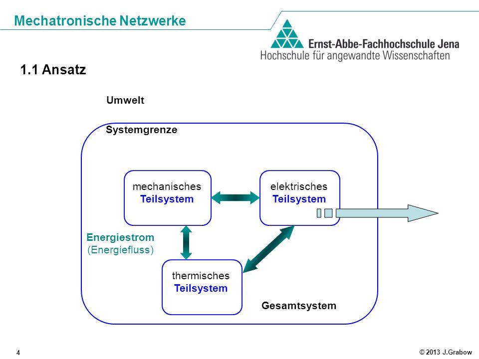 Mechatronische Netzwerke 5 © 2013 J.Grabow 1.1 Ansatz elektrisches Teilsystem mechanisches Teilsystem Energieaustausch (Energiestrom) Energiewandlung MECHATRONISCHE WANDLER