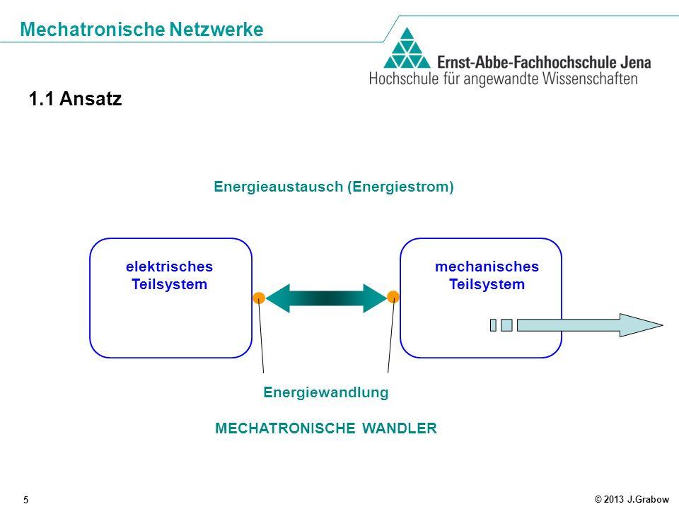 Mechatronische Netzwerke 6 © 2013 J.Grabow 1.1 Ansatz Untersystem 1 Untersystem 2 Untersystem 3 Energieübersetzung Energietransport Energiespeicherung Teilsystem