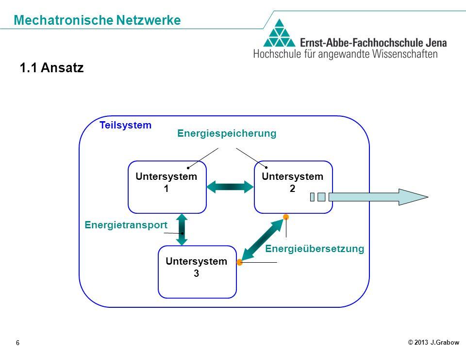 Mechatronische Netzwerke 6 © 2013 J.Grabow 1.1 Ansatz Untersystem 1 Untersystem 2 Untersystem 3 Energieübersetzung Energietransport Energiespeicherung