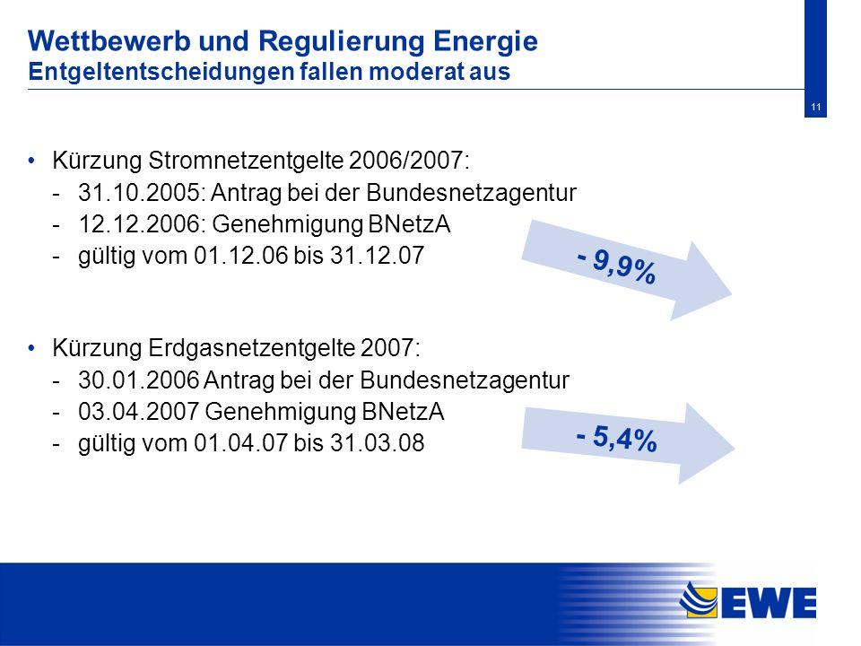 11 Wettbewerb und Regulierung Energie Entgeltentscheidungen fallen moderat aus Kürzung Stromnetzentgelte 2006/2007: -31.10.2005: Antrag bei der Bundes