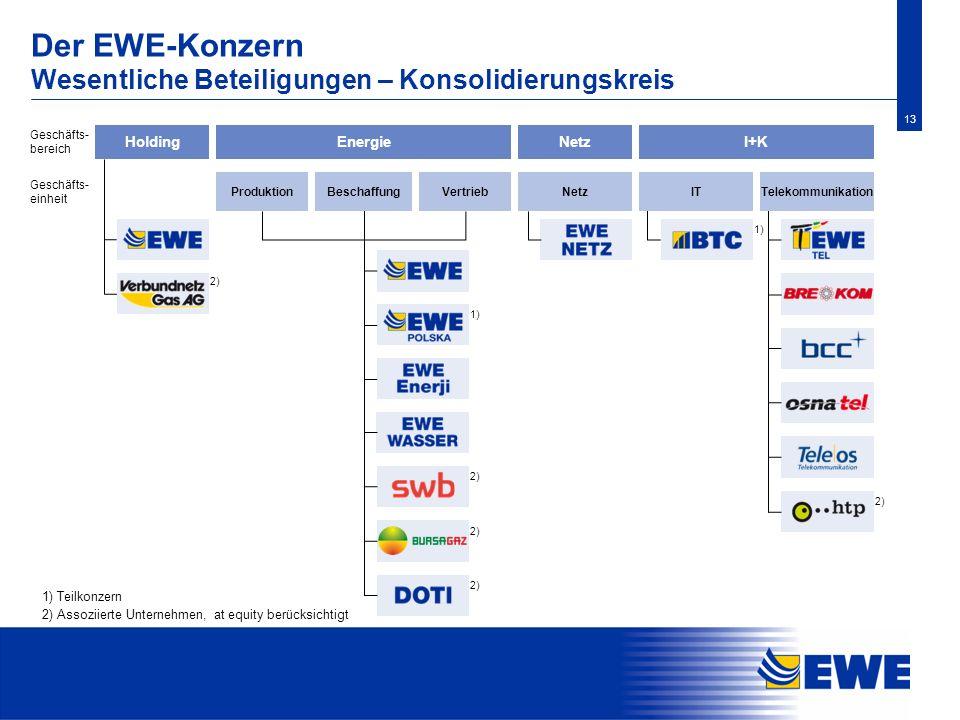 13 1) Teilkonzern 2) Assoziierte Unternehmen, at equity berücksichtigt Telekommunikation 2) Geschäfts- bereich Geschäfts- einheit EnergieNetzI+K NetzV