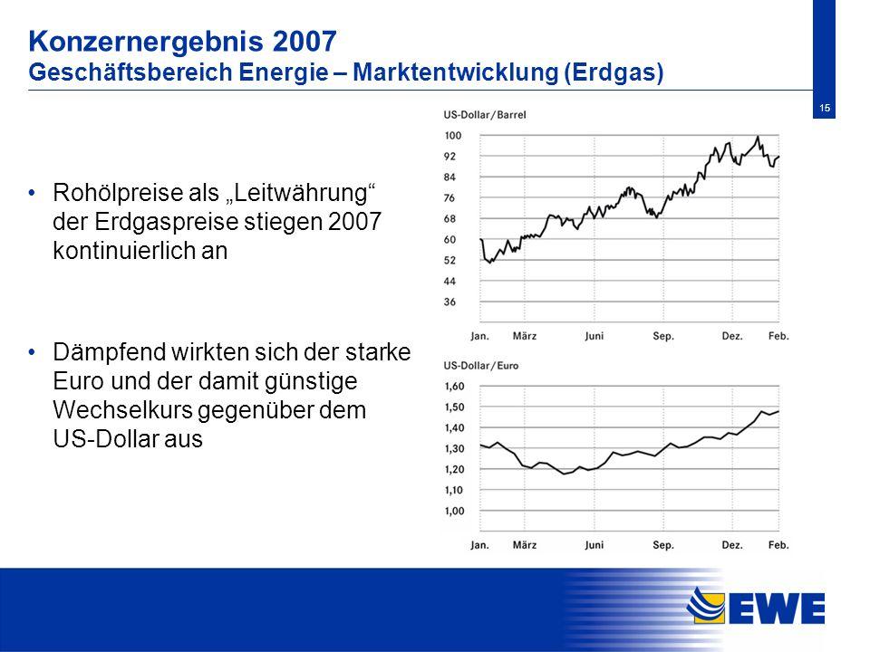 15 Konzernergebnis 2007 Geschäftsbereich Energie – Marktentwicklung (Erdgas) Rohölpreise als Leitwährung der Erdgaspreise stiegen 2007 kontinuierlich