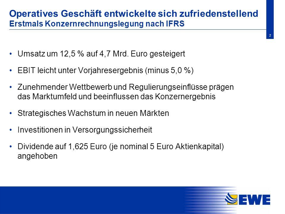 2 Umsatz um 12,5 % auf 4,7 Mrd. Euro gesteigert EBIT leicht unter Vorjahresergebnis (minus 5,0 %) Zunehmender Wettbewerb und Regulierungseinflüsse prä