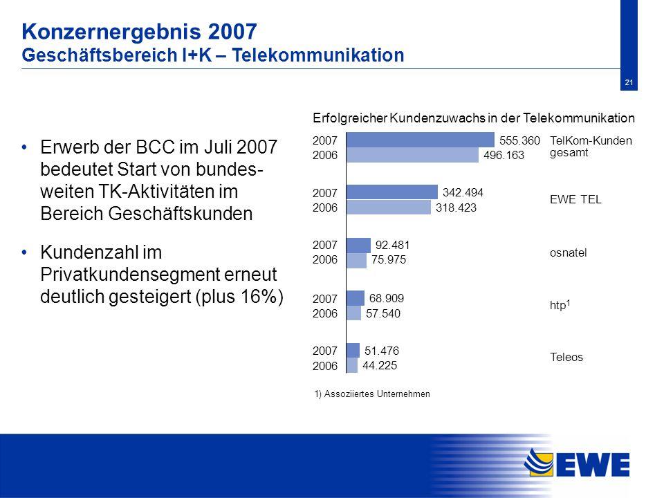 21 Konzernergebnis 2007 Geschäftsbereich I+K – Telekommunikation Erwerb der BCC im Juli 2007 bedeutet Start von bundes- weiten TK-Aktivitäten im Berei