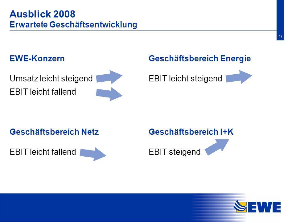 24 Ausblick 2008 Erwartete Geschäftsentwicklung Geschäftsbereich I+K EBIT steigend Geschäftsbereich Netz EBIT leicht fallend Geschäftsbereich Energie
