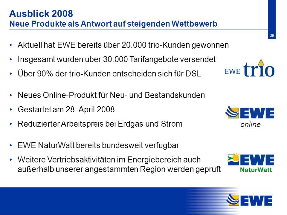 29 Aktuell hat EWE bereits über 20.000 trio-Kunden gewonnen Insgesamt wurden über 30.000 Tarifangebote versendet Über 90% der trio-Kunden entscheiden