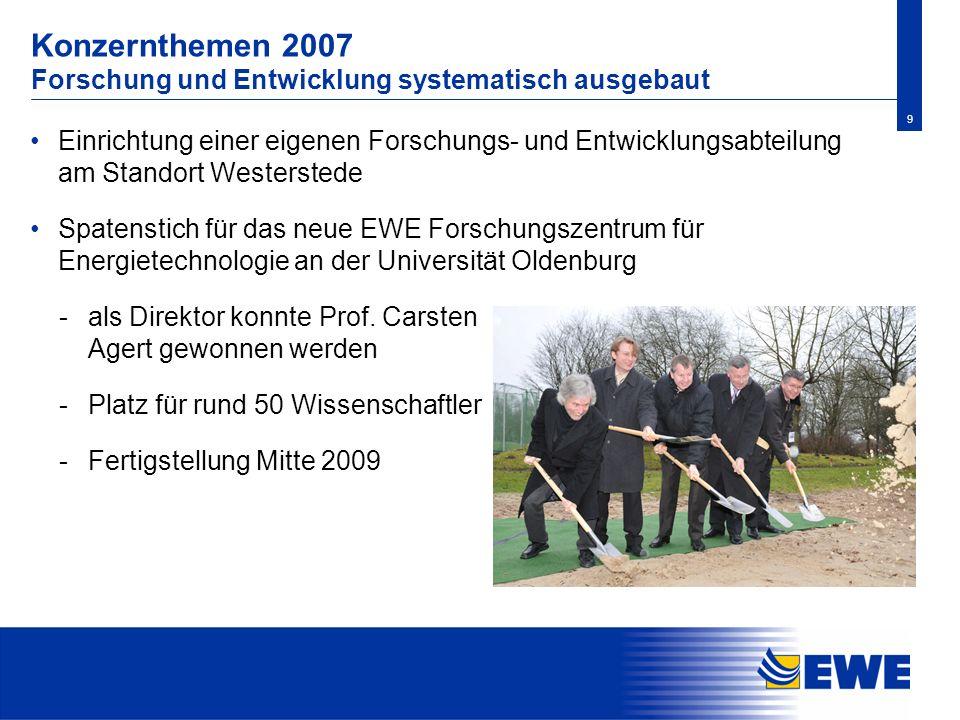 9 Konzernthemen 2007 Forschung und Entwicklung systematisch ausgebaut Einrichtung einer eigenen Forschungs- und Entwicklungsabteilung am Standort West