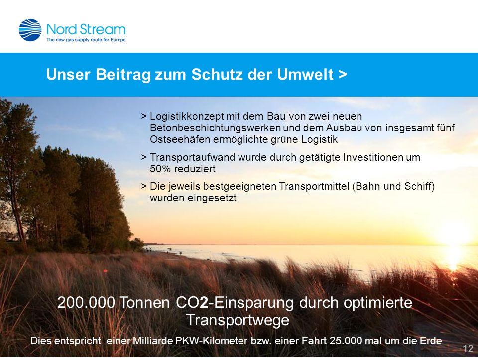 Unser Beitrag zum Schutz der Umwelt > 12 200.000 Tonnen CO2-Einsparung durch optimierte Transportwege Dies entspricht einer Milliarde PKW-Kilometer bz