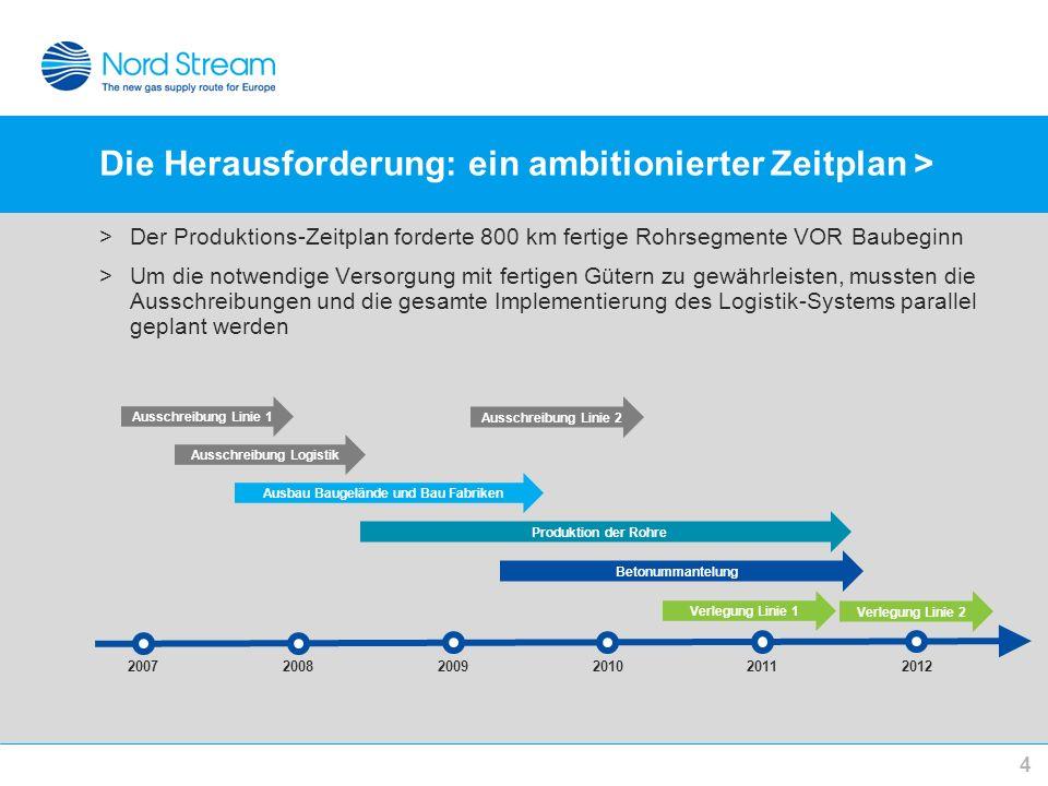4 Die Herausforderung: ein ambitionierter Zeitplan > >Der Produktions-Zeitplan forderte 800 km fertige Rohrsegmente VOR Baubeginn >Um die notwendige V