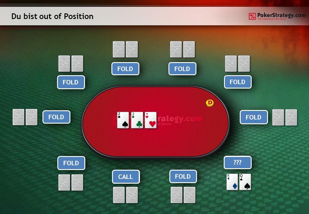 Drei verschiedene Spielertypen Spieler X 20/10/2/20 (VPIP/PFR/AF/WtSD) Auf jeden Fall eine Contibet machen Spieler Y 10/7/2,5/23 (VPIP/PFR/AF/WtSD) Zwischen Contibet und check/fold entscheiden Spieler Z 40/20/0,8/28 (VPIP/PFR/AF/WtSD) Auf jeden Fall eine Contibet machen Bei Call des Gegners am Turn weiter betten