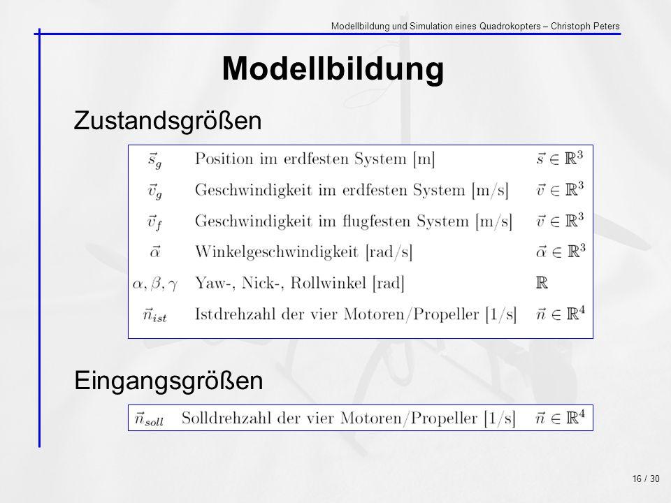 Modellbildung Zustandsgrößen Eingangsgrößen 16 / 30 Modellbildung und Simulation eines Quadrokopters – Christoph Peters