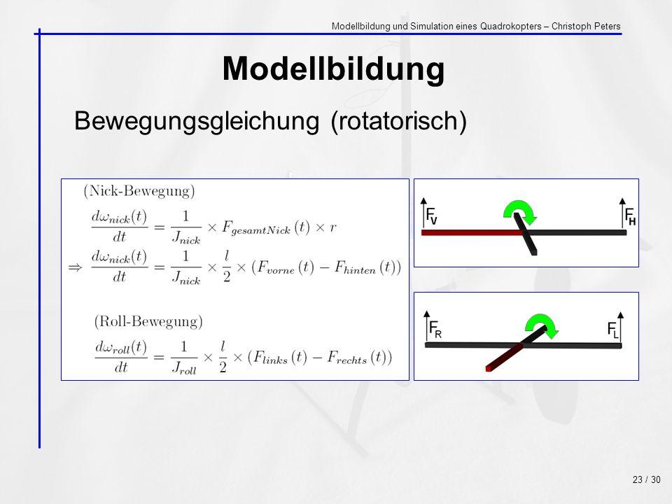 Bewegungsgleichung (rotatorisch) Modellbildung 23 / 30 Modellbildung und Simulation eines Quadrokopters – Christoph Peters