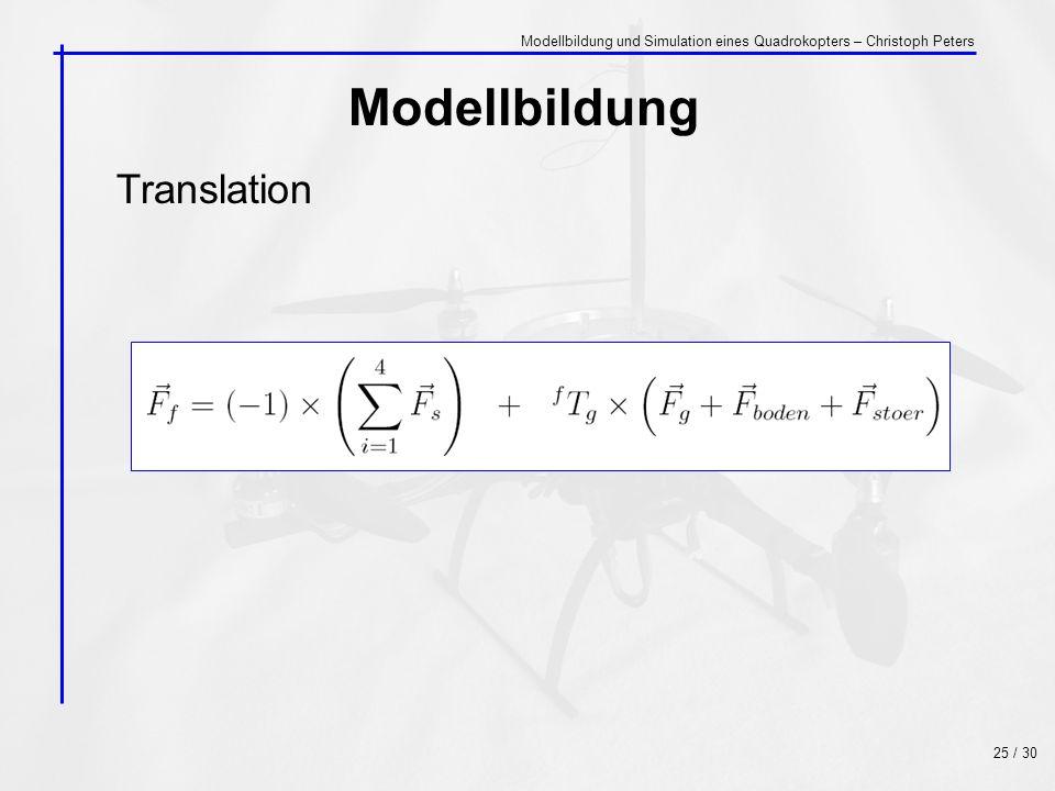 Translation Modellbildung 25 / 30 Modellbildung und Simulation eines Quadrokopters – Christoph Peters
